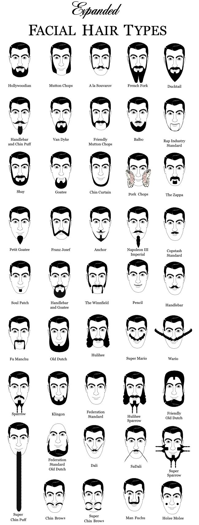 beards, mustach, goatees, soul patch, etc.
