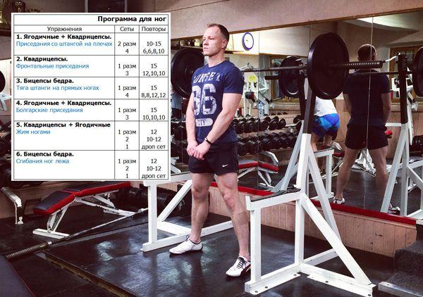 День ног в тренажерном зале!    Предстоит тяжелый день ног в тренажерке! Если вы готовы бросить вызов, эта тренировка из 6 упражнений для бедер и икр поможет раскачать ваши ноги. Не бойтесь. Просто попробуйте!    http://bodysportal.com/bodibilding/programmydlyabodibildinga/programma-dlya-nog