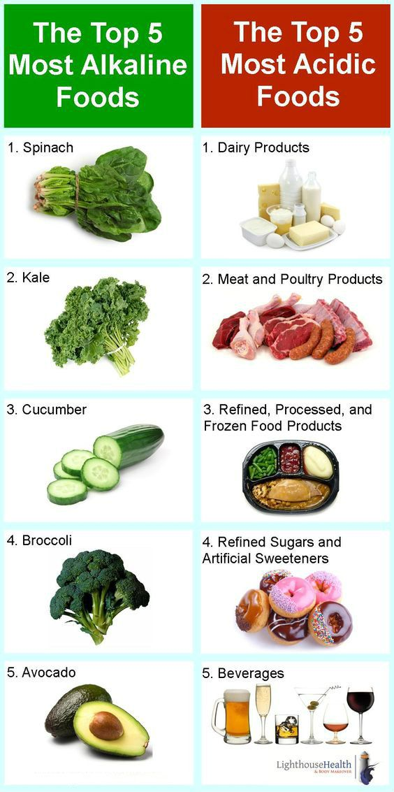 Natural Foods That Fight Gerd