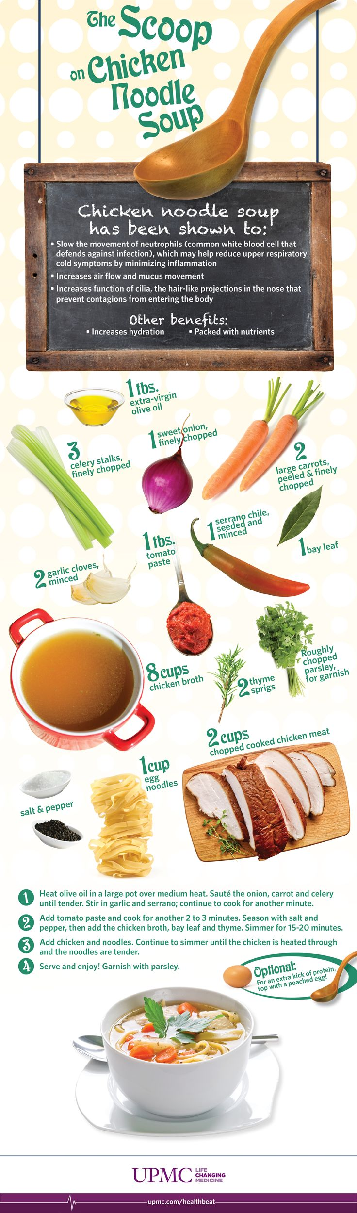 The Scoop on Chicken Noodle Soup