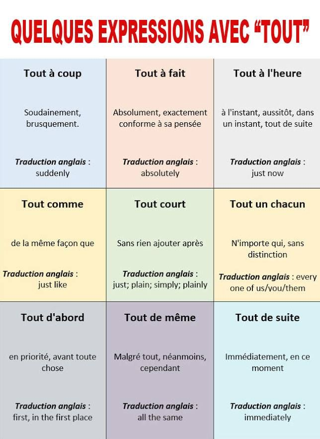 french phrases with tout