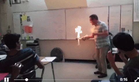 15 Scientific GIF's That Need to See at Least 3 Times, http://itcolossal.com/scientific-gifs/