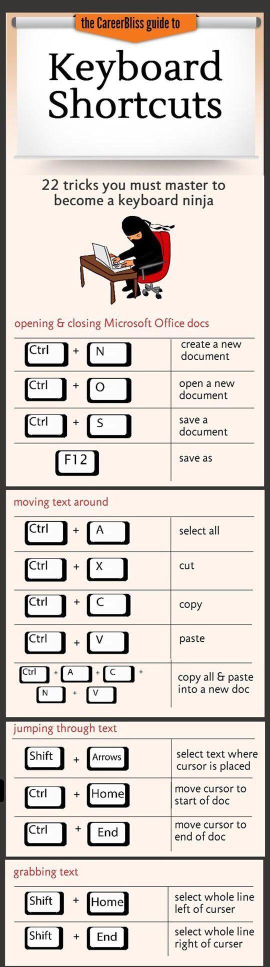 Useful Computer Keyboard Shortcuts
