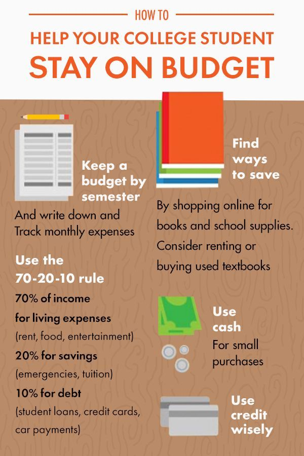 Use these quick tips to help your student manage their money and