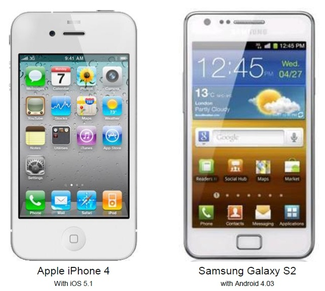 samsung android case study The great smartphone war at the time, a legal team representing apple was in seoul to take depositions in the samsung case, and they read about the standoff.
