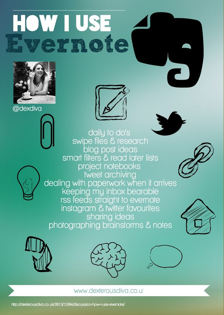 How I use #evernote #productivity #workflow
