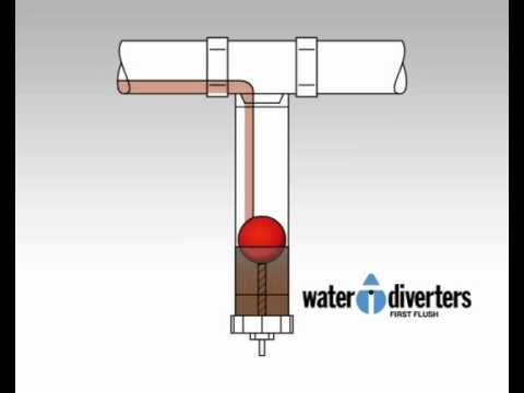 17 best images about off grid water on pinterest water for First flush diverter plans