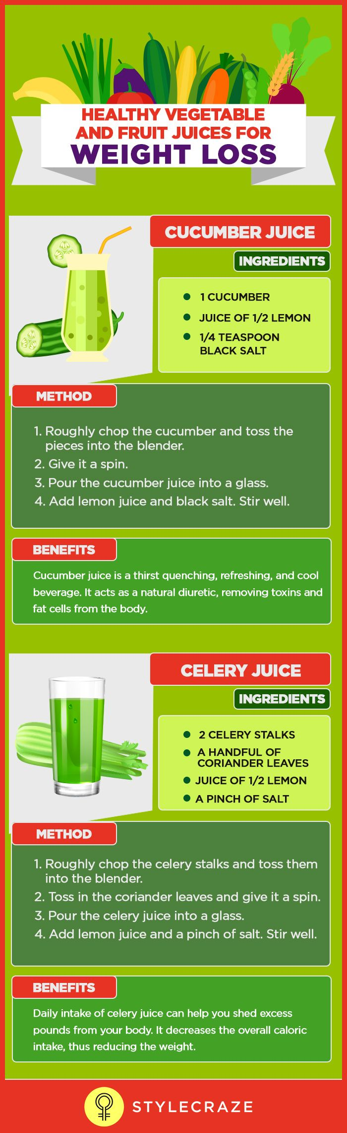 We all know that vegetables and fruits can aid weight loss. But what if you don't like eating fruits and vegetables? You may be surprised to know this, but fruit and vegetable juices are delicious, filling, and full of nutrition. In fact, you can drop two jeans sizes by substituting two meals per day with these listed 50 fruits and veggies juices.