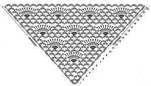 Картинки по запросу вязание крючком шали схемы