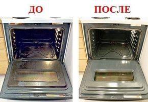 БЛОГ ПОЛЕЗНОСТЕЙ: Без проблем отмываем духовку!