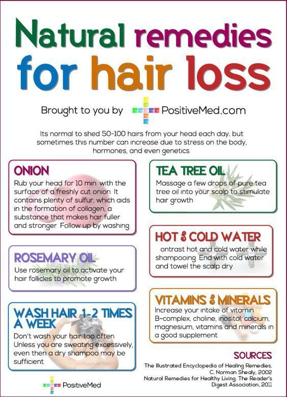 Natural Remedies for Hair Loss #hairlossremedy