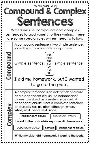 Compound and Complex Sentences - Great for Interactive Writing Journals - Grammar Mini Anchor Charts (scheduled via http://www.tailwindapp.com?utm_source=pinterest&utm_medium=twpin&utm_content=post129111771&utm_campaign=scheduler_attribution)