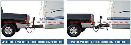 How to Setup a Weight Distributing Hitch