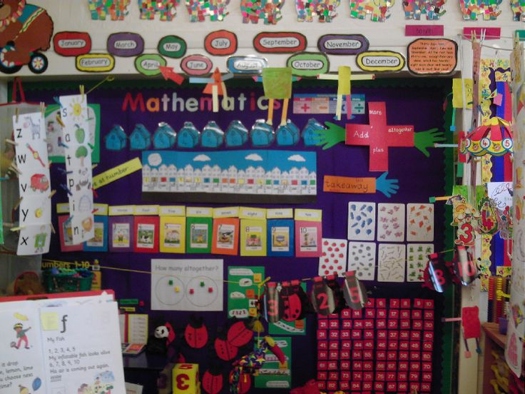 Foundation Stage Mathematics classroom display photo - Photo gallery - SparkleBox