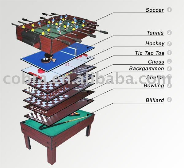 9 In 1 Multi Game Table,Mdf Top Kids Game Table,Mini  Soccer+pool+chess+blowing+air+tennis And So On....functional Table Games    Buy 9 In 1 Game Table,Kids ...