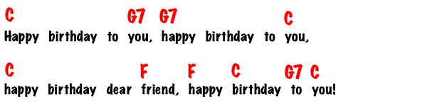 25+ best ideas about Happy birthday songs on Pinterest : Happy 13th birthday, Birthday funny ...