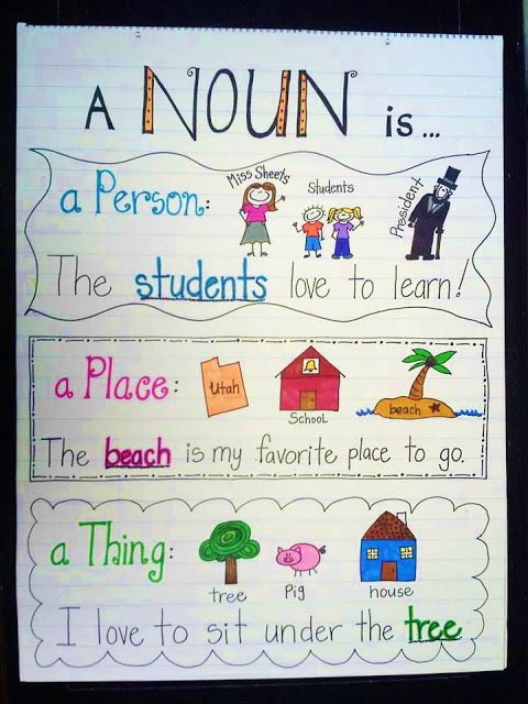 "Previous pinner: ""Noun Anchor chart! students theen find nouns in a passage. Try to say a sentence to a partner with a noun in it- partner identifies the noun. Try a sentence with two nouns."""