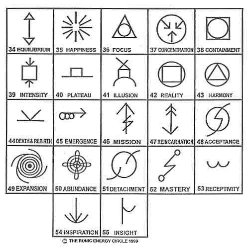 Archangel Michael Angelic Symbols~ Archangel Michael Angelic Symbols http://www.knowth.com/vv ...