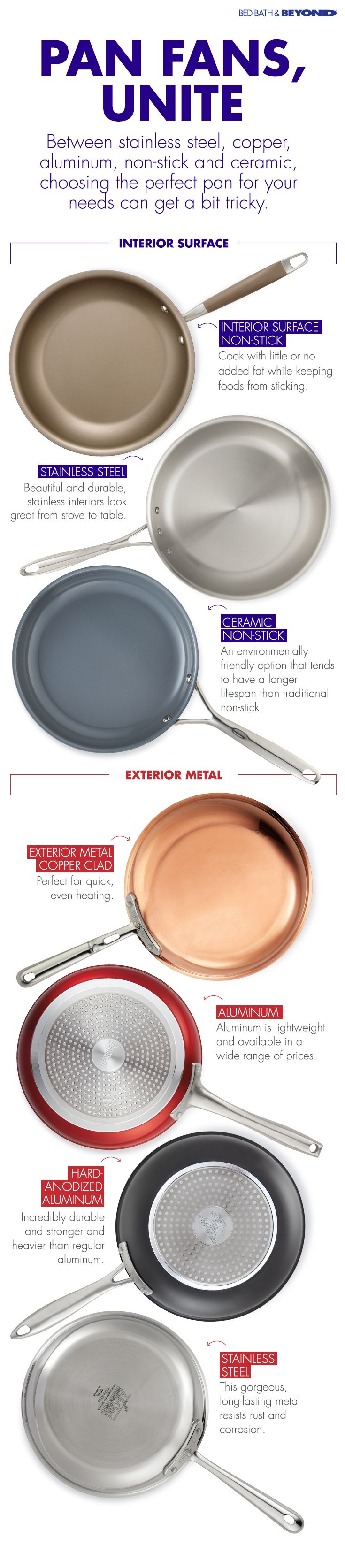 Need some help navigating the world of  kitchen cookware? Here's a quick rundown of  some of the benefits stainless steel, copper,  aluminum, non-stick and ceramic pots  have to offer.: