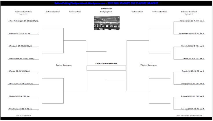 2011-2012 Stanley Cup Playoff Bracket