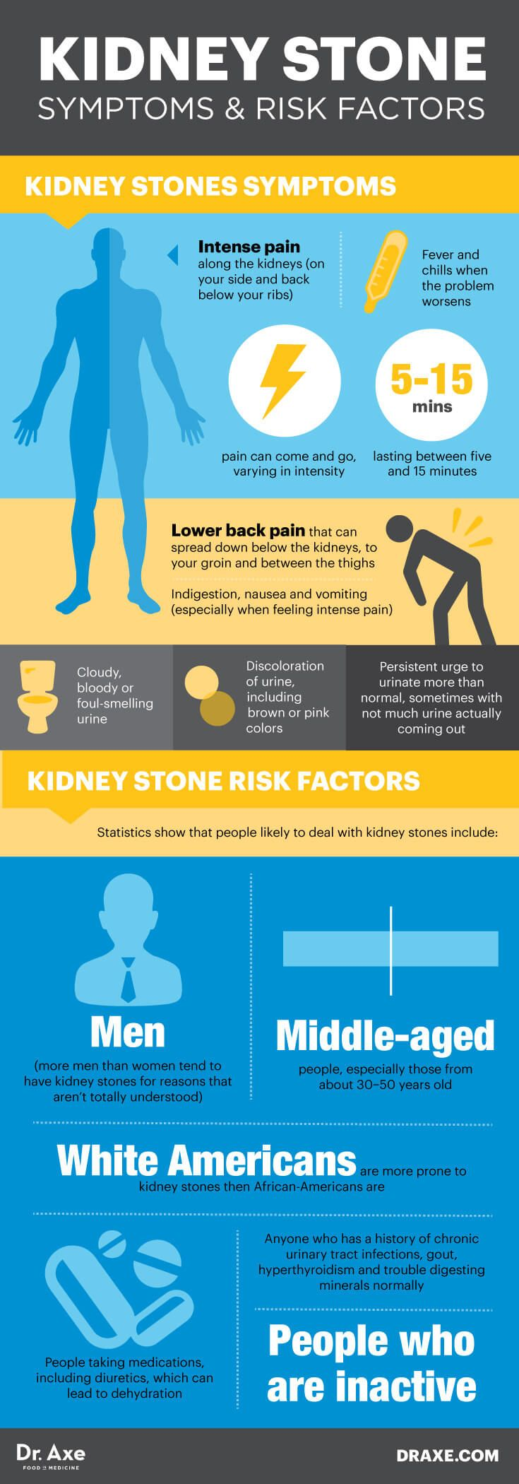 Kidney stone symptoms & risk factors - Dr. Axe http://www.draxe.com #health #holistic #natural