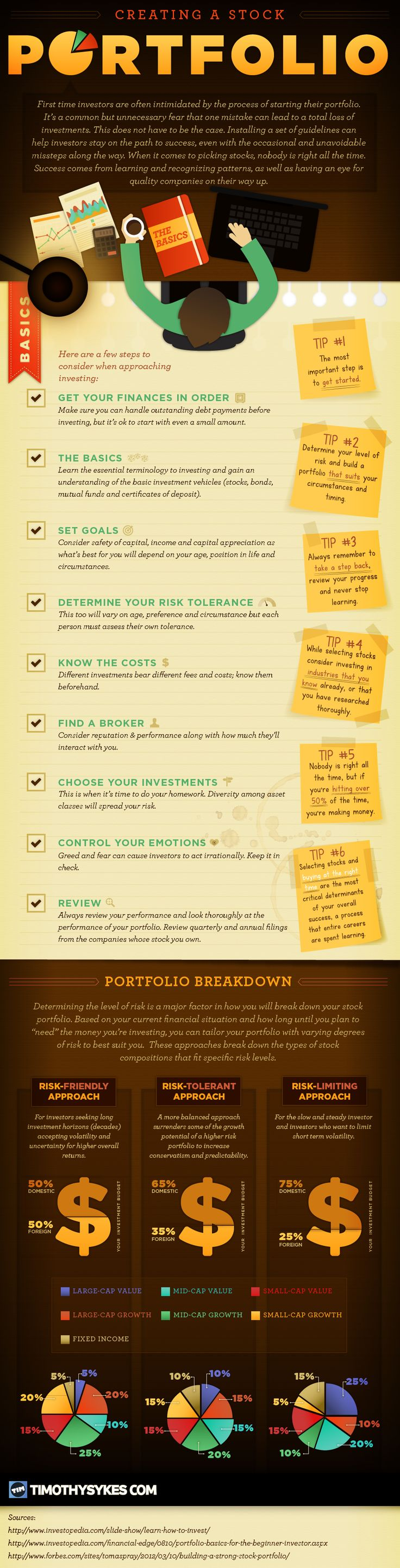 This infographic demonstrates some of the basic principles to consider when building a portfolio.