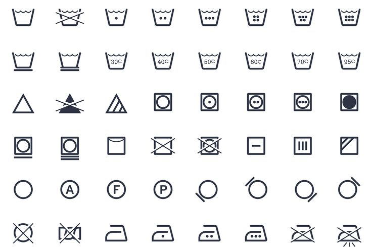 Qué significa cada uno de los símbolos de lavado