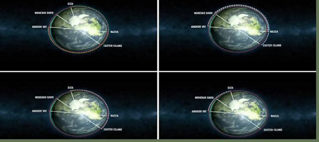 AWAKENING FOR ALL: Fascinating! Perfect Alignment Between Earth's Anc...