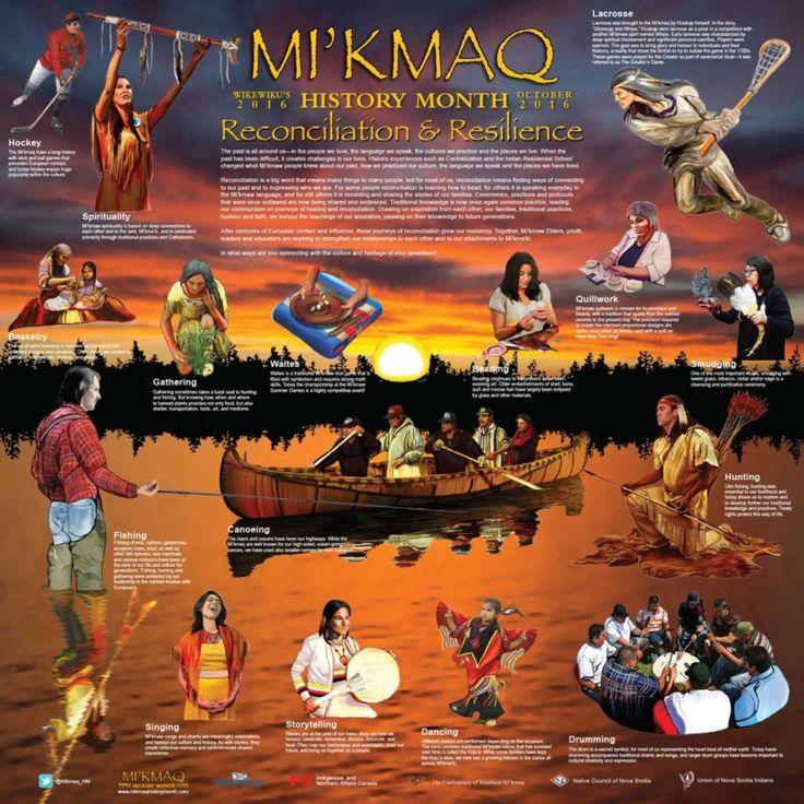 Mi'kmaq History Month – Wi'kipatmu'k Mi'kmawey – Honoring of the Mi'kmaw way