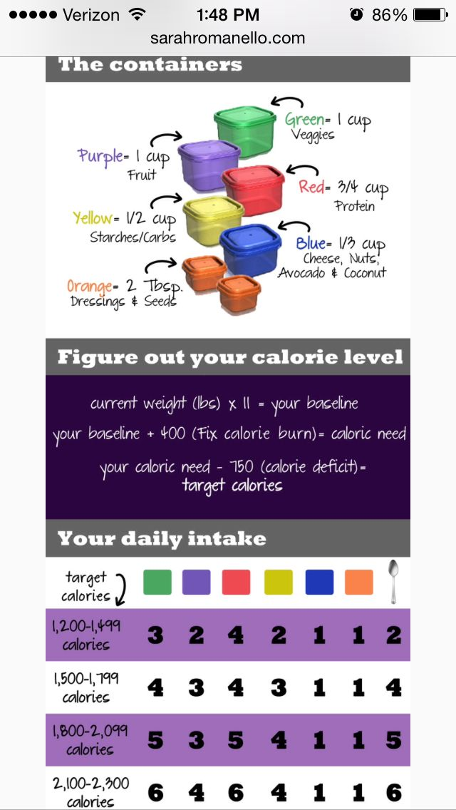 16 best 21 day fix images on Pinterest Healthy nutrition - biggest loser weight loss calculator spreadsheet
