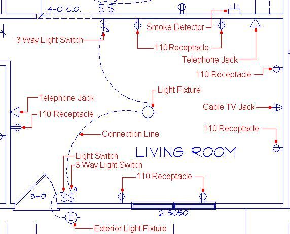 electrical drawing lighting symbols – the wiring diagram, Electrical drawing