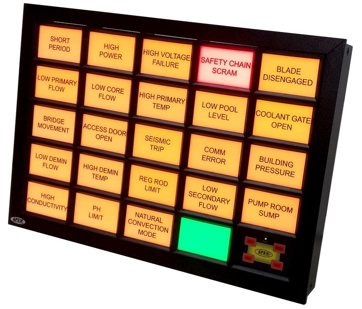 Here is a functioning Alarm Annunciator featuring colors Red, Orange and Green. The bottom right window features our control features like Acknowledge, Mute, Reset and Test.