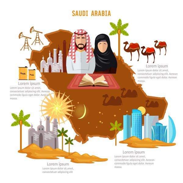 Saudit Reisen Mit Kultur Design Vektor Kultur Reisen Saudit Vectors Saudi Arabia Illustrated Map Culture