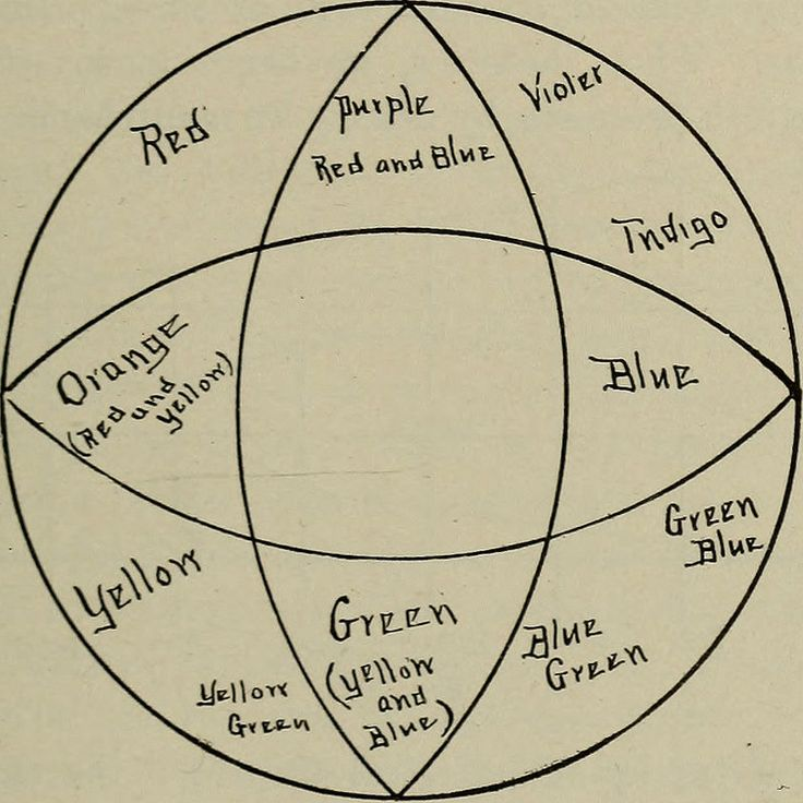 210 best Color Theory images on Pinterest | Color theory, Books ...