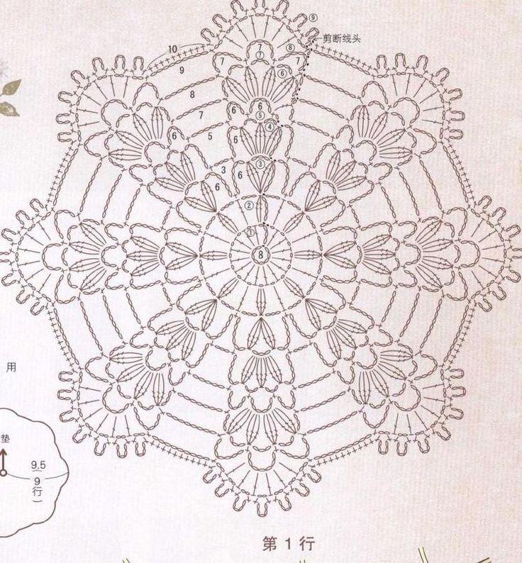 http://issuu.com/vlinderieke/docs/elegant_crochet_lace