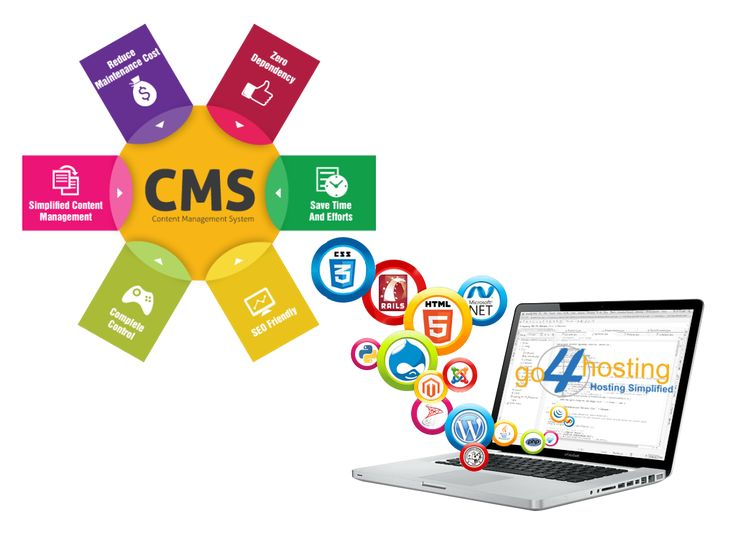 Right Approach to Build a #Successful #Website for Your #Business