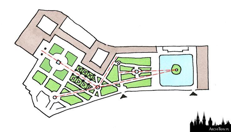 Ogrody i pałac Wallensteina w Pradze   ArchiTrav