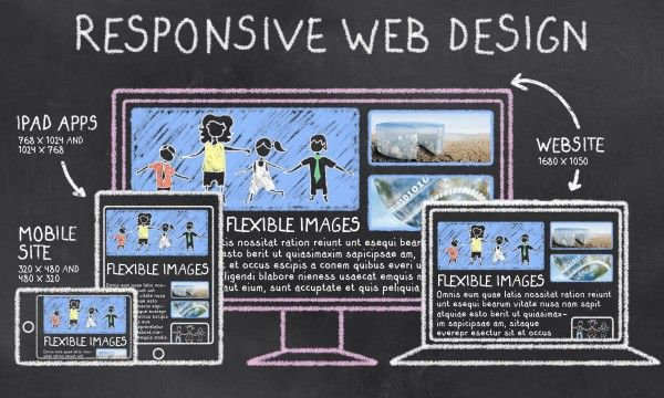 """What is Responsive Web Design? -  Responsive Web Design is at its boom now days coz the popular #searchengine giant named """"#Google"""" become very smart now and they prefer only those websites for higher searches which have a responsive #webdesign approaches. Responsive Web Design is a technique which involves highly smart and sophisticated techniques which turns your website to adapt into any screen sizes either it is #Desktop, #Laptop, #Tablet or #MobilePhones. @themangomedia"""