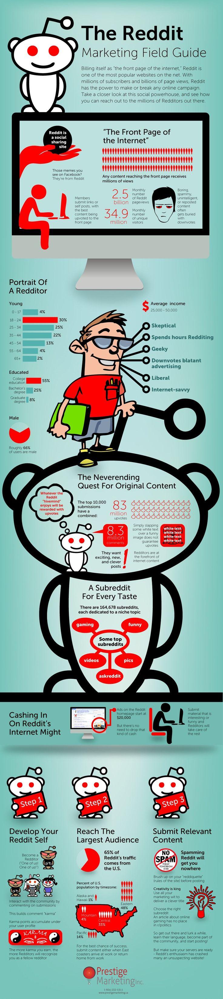 The #Reddit Marketing Field Guide #socialmedia