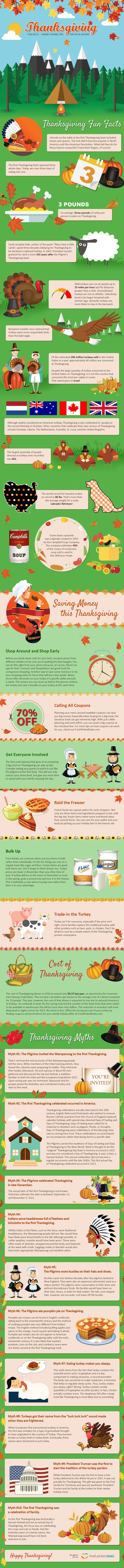 Thanksgiving Fun Facts and Money Saving Tips #infographic #ThanksGiving