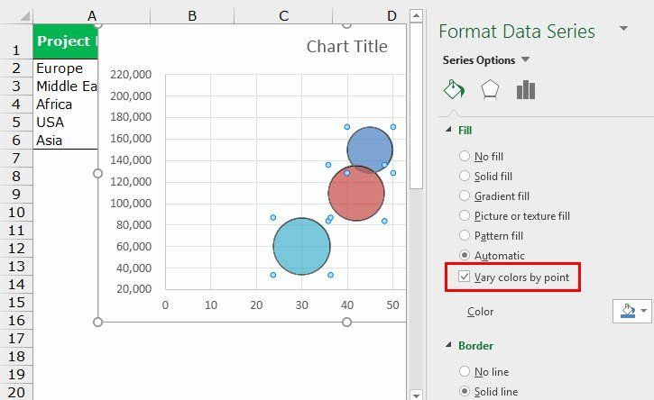 Bubble Chart Excel Template Beautiful Bubble Chart Uses Examples