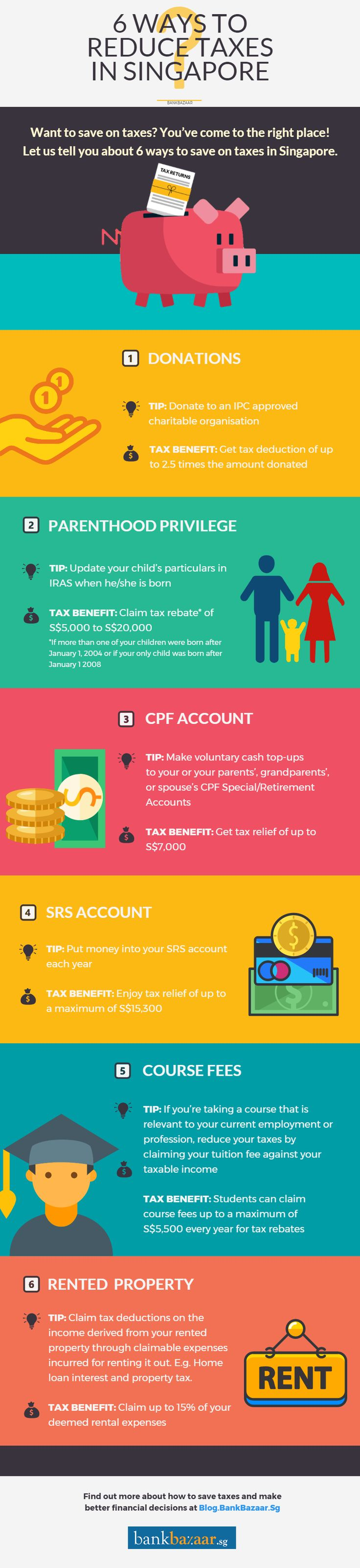 6 ways to reduce your taxes in singapore infographic