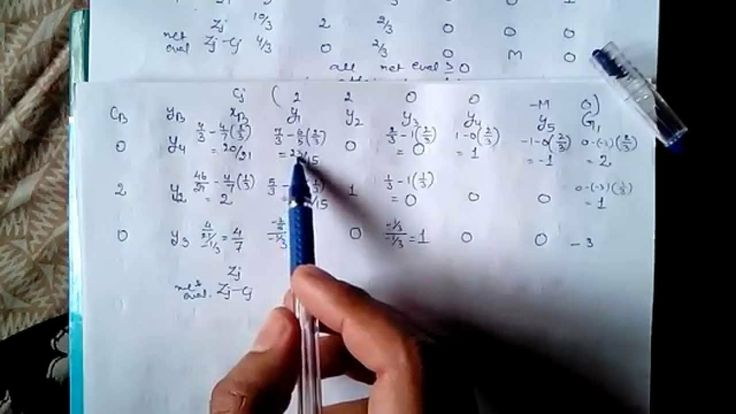 How To Solve An Integer Programming Problem using Gomory's All I.P.P method #5 Part-2