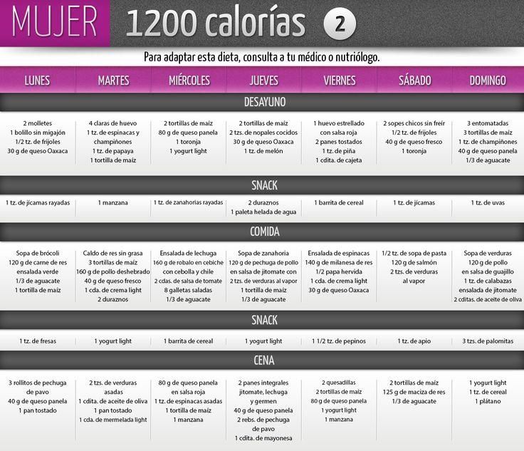 dieta de 2000 calorias para adelgazar hombres