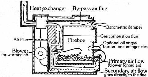 21a376c3c413413d1306cb983e6c8754 Homemade Boiler Designs on homemade propeller design, homemade boiler system, homemade furniture design, homemade gas burner design, best homemade wood stove design, homemade vertical boiler, homemade waste oil boiler plans, homemade waste oil burner design, homemade wood boiler, homemade still design, homemade steam boilers, homemade frosting bag, homemade swamp cooler design, homemade elevator design, homemade outside boiler, homemade bridge design, homemade food design, homemade shotgun design, homemade biofilter design,