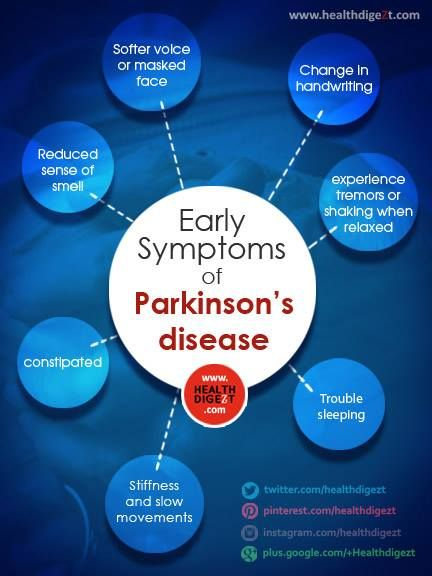 symptoms and treatment of parkinsons disease Parkinson's affects men and women differently learn how the symptoms and presentation differ  women with pd may encounter more problems during treatment of their pd symptoms than men.