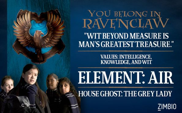 I took Zimbio's 'Harry Potter' house quiz and I belong in Ravenclaw! Which house do you belong in? #ZimbioQuiz