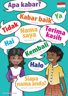 Indonesian (Bahasa Indonesia    [baˈhasa.indoneˈsia]) is the official language of Indonesia. It is a standardized register of Malay, an Austronesian language which has been used as a...