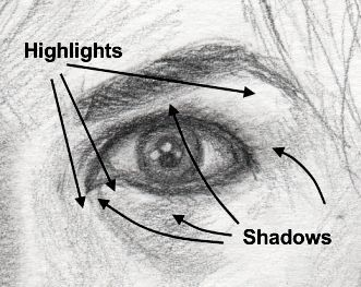 Learn how to draw eyes to create a realistic portrait.