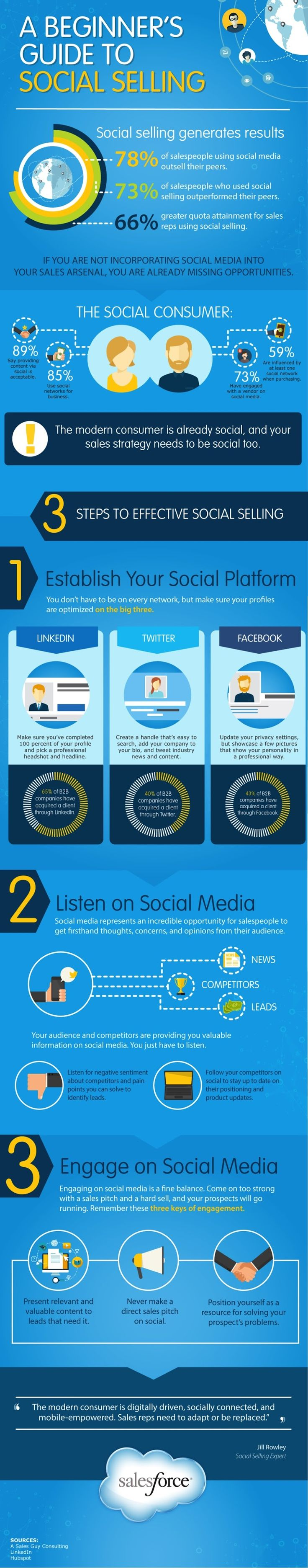 A Beginner's Guide to Selling with Social Media - #infographic #socialmedia #marketing www.linkreaction.com.au